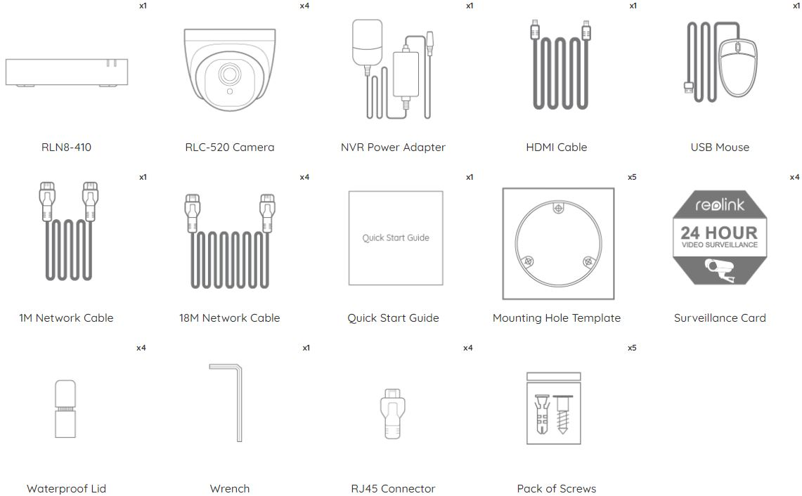 Reolink RLK8-520D4 – sadržaj kutije